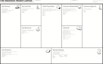 Tips: Businesscase maken voor projecten + gratis downloads