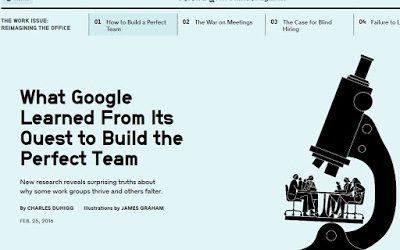 Wat hebben succesvolle teams met elkaar gemeen?