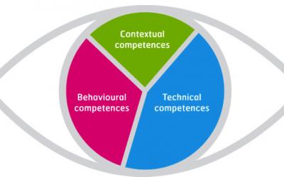 IPMA ICB4 PMO de verschillen met ICB3 en e-learning