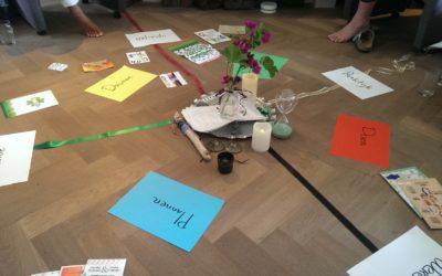 Droomcirkel om een project te starten – Dragon Dreaming project design
