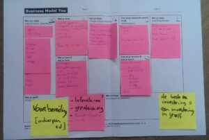 Eigen Personal Business Model Canvas